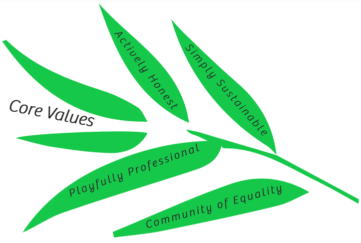 OUT core values leaves